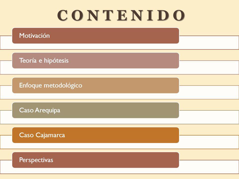 MotivaciónTeoría e hipótesisEnfoque metodológicoCaso ArequipaCaso CajamarcaPerspectivas C O N T E N I D O