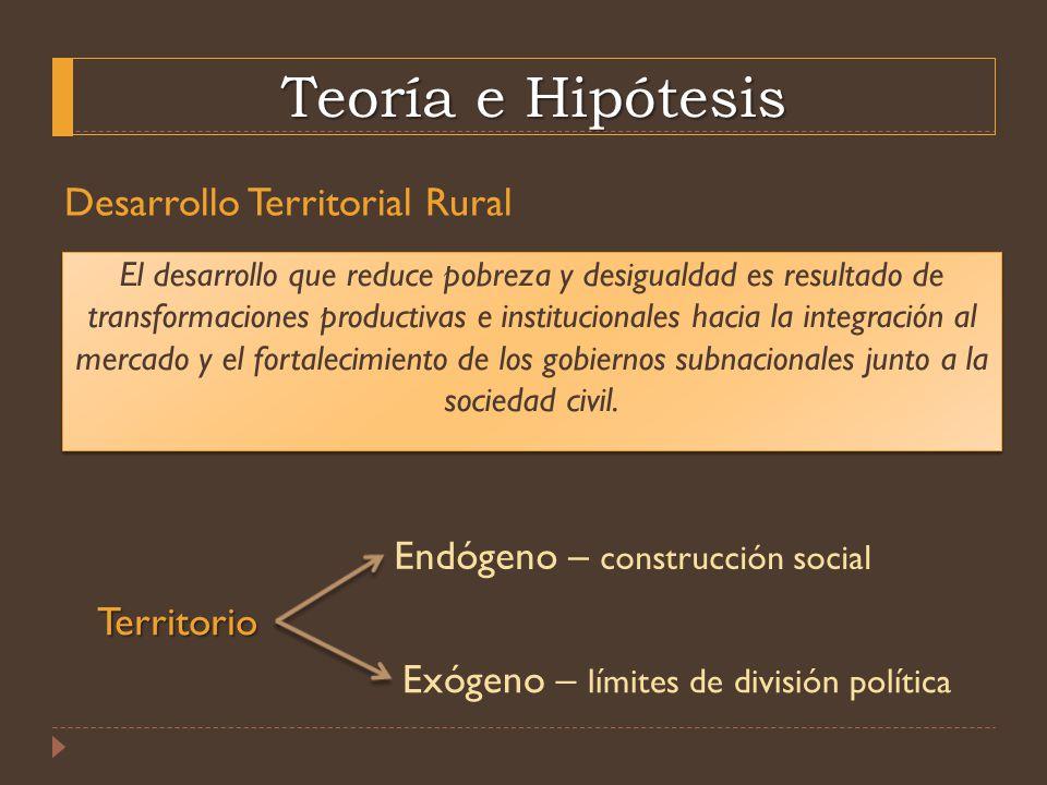 Teoría e Hipótesis Desarrollo Territorial Rural El desarrollo que reduce pobreza y desigualdad es resultado de transformaciones productivas e instituc