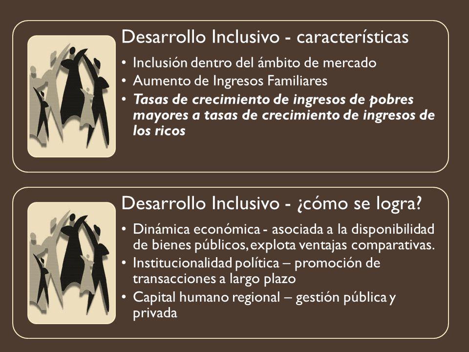 Desarrollo Inclusivo - características Inclusión dentro del ámbito de mercado Aumento de Ingresos Familiares Tasas de crecimiento de ingresos de pobre