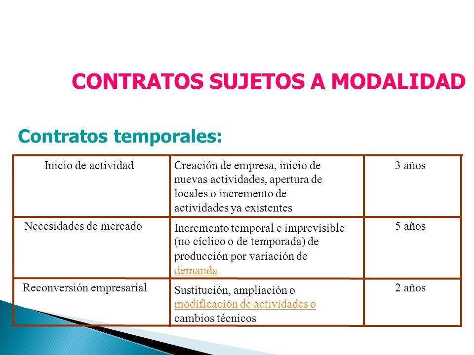 CONTRATOS SUJETOS A MODALIDAD Contratos temporales: Inicio de actividad Necesidades de mercado Reconversión empresarial Creación de empresa, inicio de