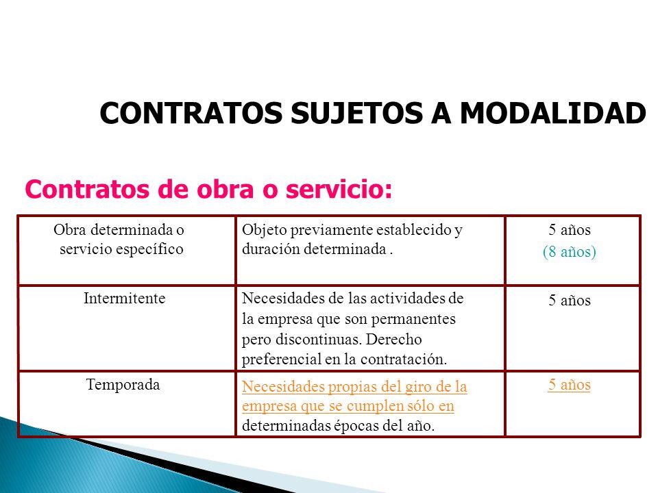 CONTRATOS SUJETOS A MODALIDAD Contratos de obra o servicio: Obra determinada o servicio específico Intermitente Temporada Objeto previamente estableci