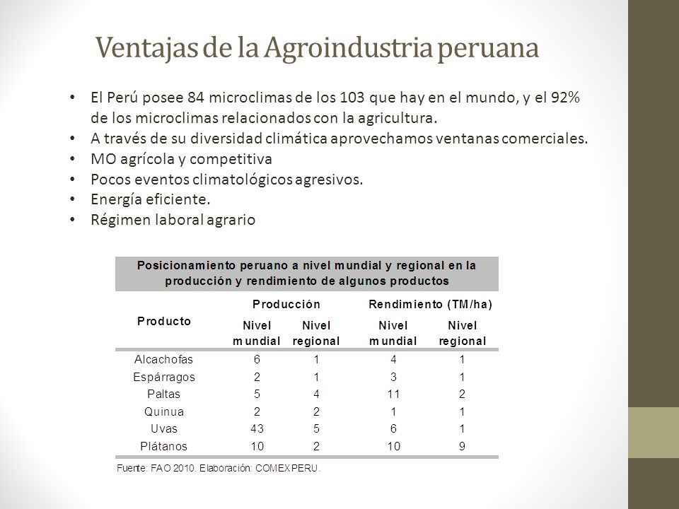 Ventajas de la Agroindustria peruana El Perú posee 84 microclimas de los 103 que hay en el mundo, y el 92% de los microclimas relacionados con la agri