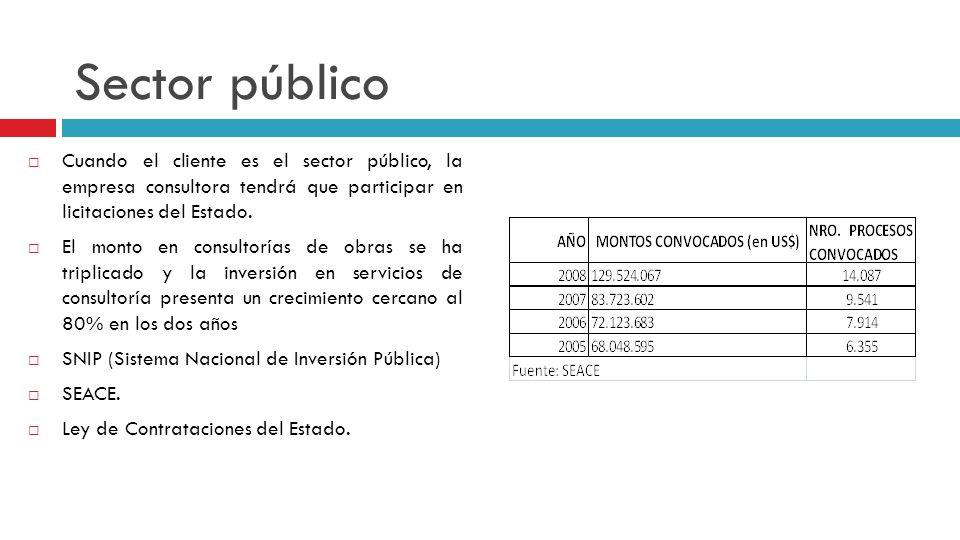 Sector público Cuando el cliente es el sector público, la empresa consultora tendrá que participar en licitaciones del Estado. El monto en consultoría