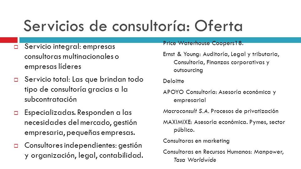 Servicios de consultoría: Oferta Servicio integral: empresas consultoras multinacionales o empresas líderes Servicio total: Las que brindan todo tipo