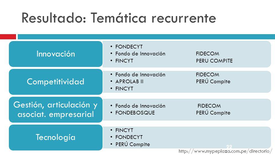 Resultado: Temática recurrente FONDECYT Fondo de InnovaciónFIDECOM FINCYTPERU COMPITE Innovación Fondo de InnovaciónFIDECOM APROLAB IIPERÚ Compite FIN