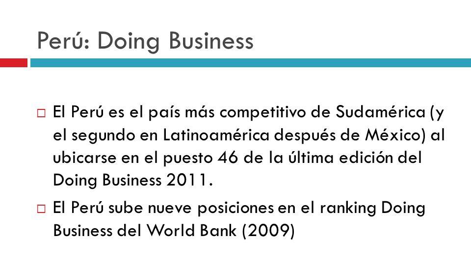 Perú: Doing Business El Perú es el país más competitivo de Sudamérica (y el segundo en Latinoamérica después de México) al ubicarse en el puesto 46 de