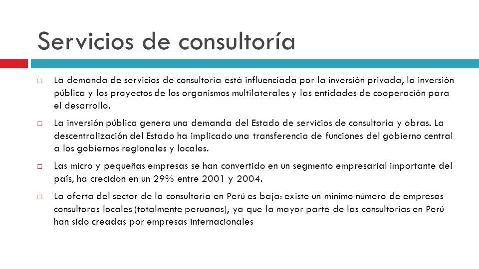 Servicios de consultoría La demanda de servicios de consultoría está influenciada por la inversión privada, la inversión pública y los proyectos de lo