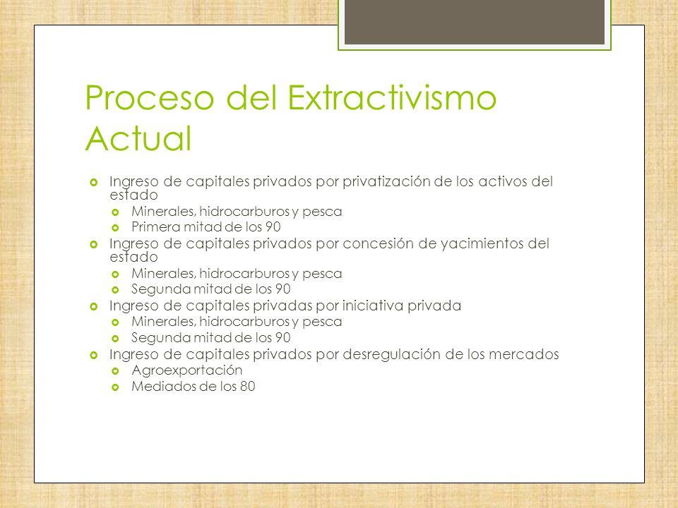 Proceso del Extractivismo Actual Ingreso de capitales privados por privatización de los activos del estado Minerales, hidrocarburos y pesca Primera mi