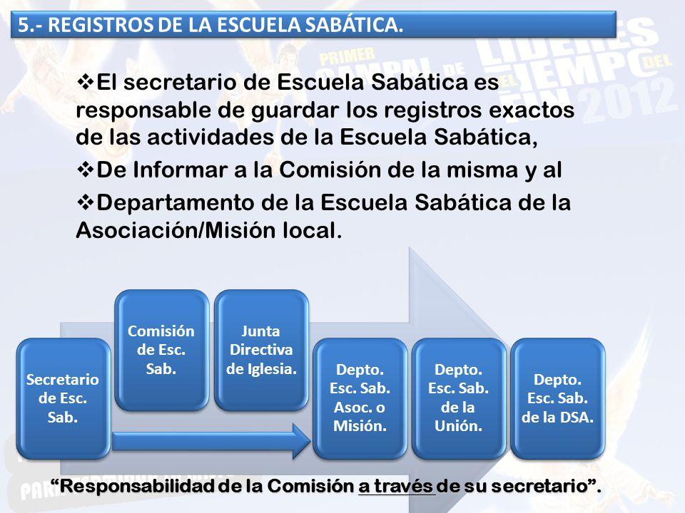 El secretario de Escuela Sabática es responsable de guardar los registros exactos de las actividades de la Escuela Sabática, De Informar a la Comisión