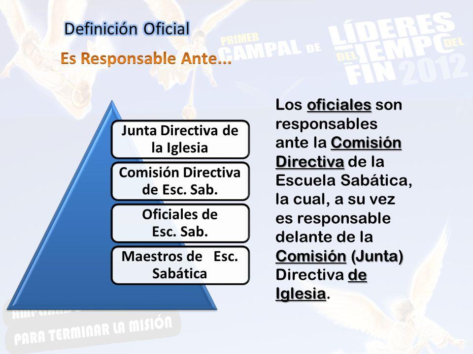 oficiales Comisión Directiva Comisión (Junta) de Iglesia Los oficiales son responsables ante la Comisión Directiva de la Escuela Sabática, la cual, a