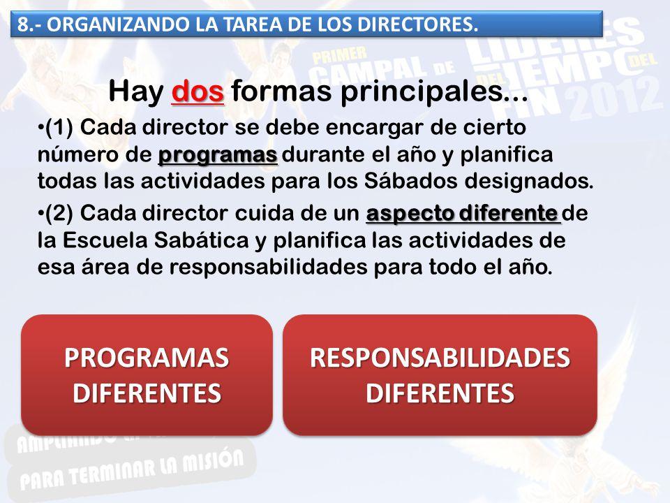 8.- ORGANIZANDO LA TAREA DE LOS DIRECTORES. dos Hay dos formas principales... programas (1) Cada director se debe encargar de cierto número de program