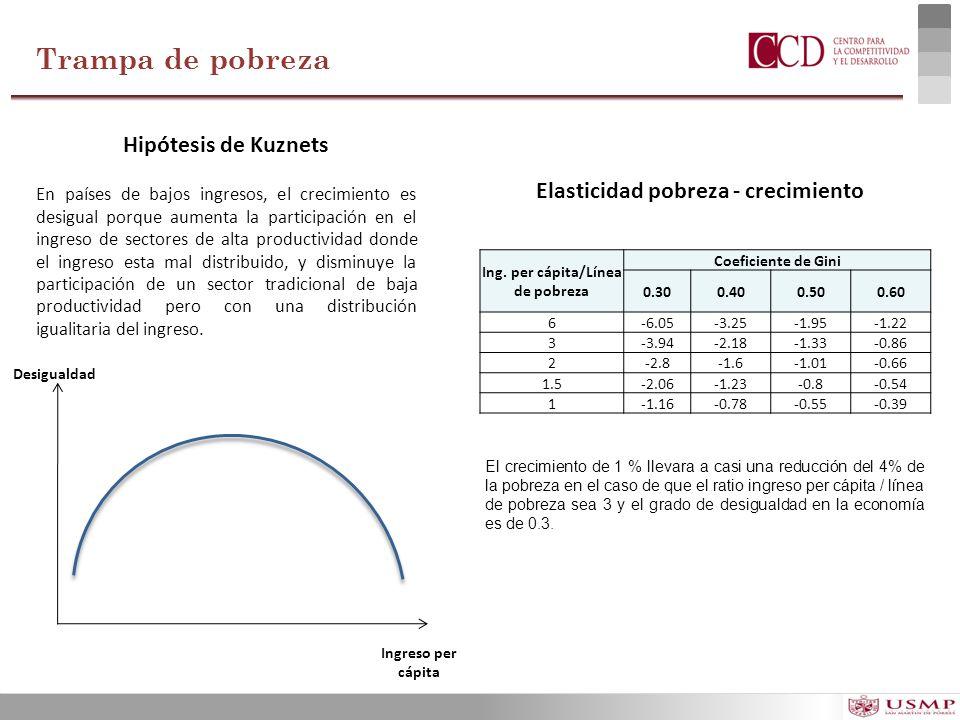 Trampa de pobreza Ing. per cápita/Línea de pobreza Coeficiente de Gini 0.300.400.500.60 6-6.05-3.25-1.95-1.22 3-3.94-2.18-1.33-0.86 2-2.8-1.6-1.01-0.6