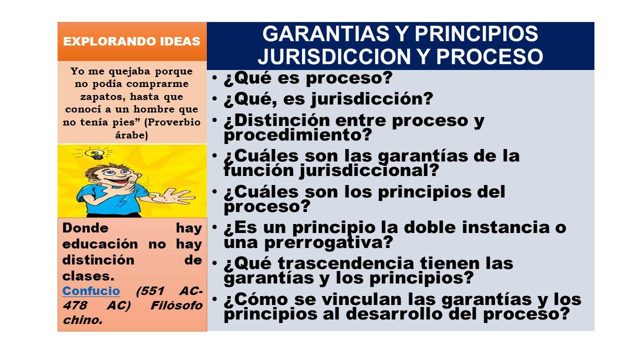 PRINCIPIO DE PRECLUSION EVENTUALIDAD U OPORTUNIDAD SE: CIERRAN ETAPAS DEBE: APROVECHAR CADA OCASION EMPLEAR: TODOS LOS MEDIOS DE ATAQUE Y DEFENSA PRESUME: RENUNCIA AL MEDIO NO EMPLEADO GARANTIAS Y PRINCIPIOS JURISDICCION Y PROCESO PRINCIPIOS PROCESALES FUNDAMENTALES