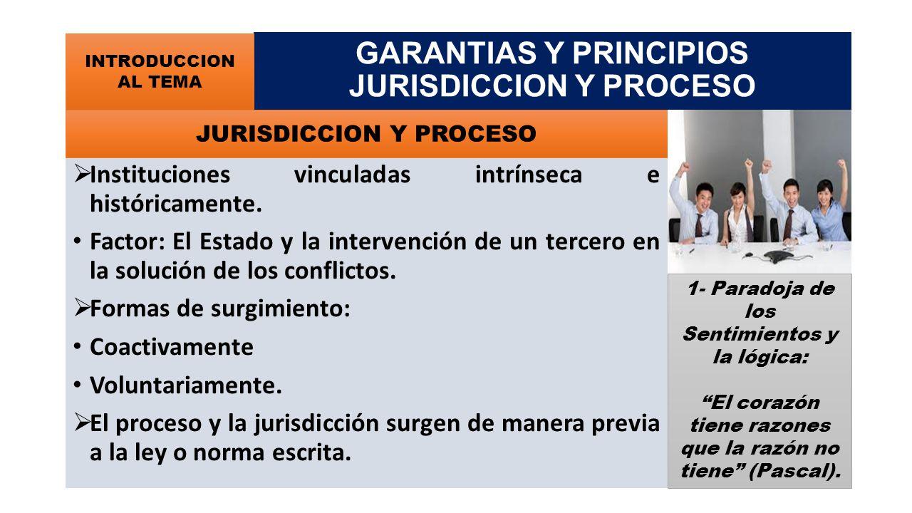 PLURALIDAD DE INSTANCIAS ORGANOS RECURRIBLES MISMO ORGANO ORGANO SUPERIOR DISTINTO ORGANO GARANTIAS Y PRINCIPIOS JURISDICCION Y PROCESO PRINCIPIOS PROCESALES FUNDAMENTALES