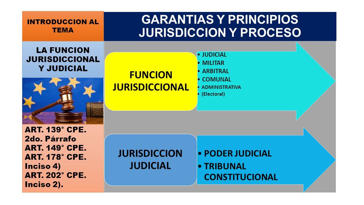 TEORIA TELEOLOGICA TUTELA DE LOS DERECHOS SUBJETIVOS ACTUACION DEL DERECHO OBJETIVO SOLUCION DE UN CONFLICTO ENTRE LA VOLUNTAD SUBJETIVA Y LAS NORMAS JURIDICAS TEORIAS SOBRE LA DISTINCION ENTRE JURISDICCION JUDICIAL Y ADMINISTRATIVA FORMAL O POR EL ORGANO QUE LO EJERCE POR EL CONTENIDO O NATURALEZA DEL ACTO (HECHO O DERECHO) FINALIDAD GARANTIAS Y PRINCIPIOS JURISDICCION Y PROCESO INTRODUCCION AL TEMA