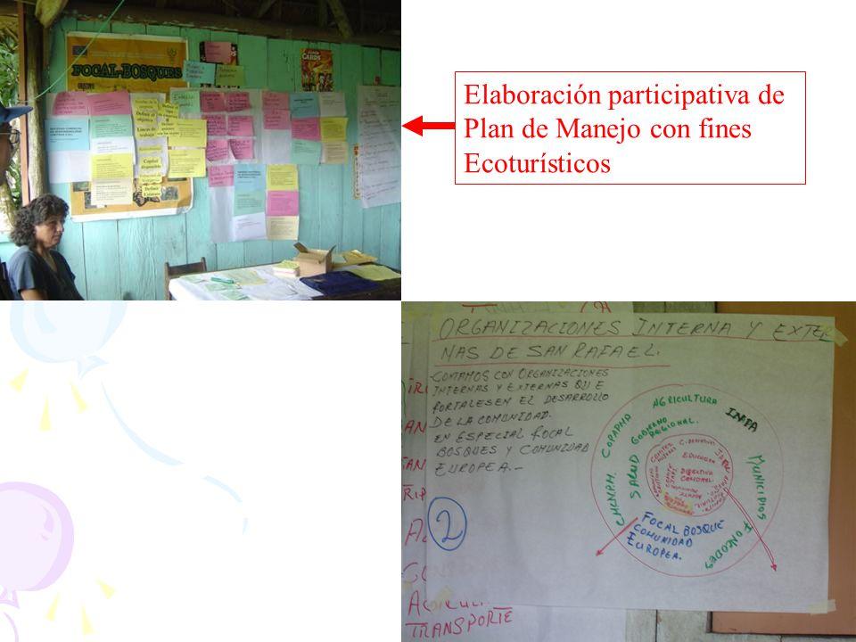 Elaboración participativa de Plan de Manejo con fines Ecoturísticos