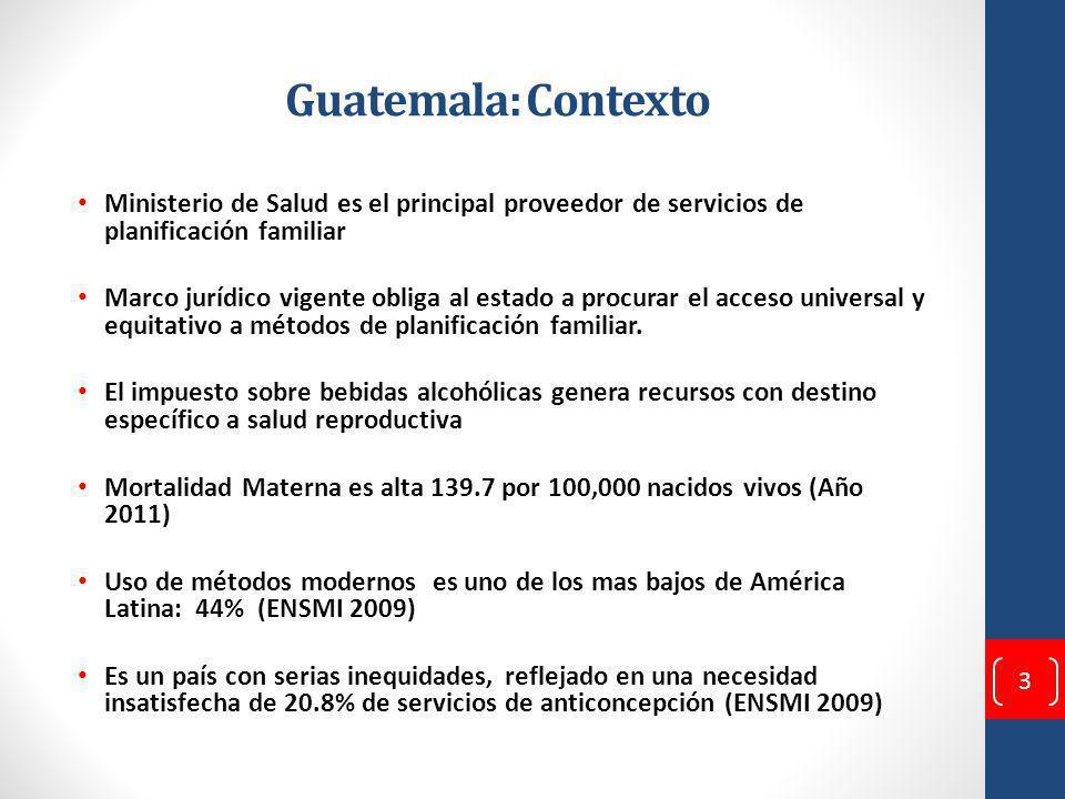 Guatemala: Contexto Ministerio de Salud es el principal proveedor de servicios de planificación familiar Marco jurídico vigente obliga al estado a procurar el acceso universal y equitativo a métodos de planificación familiar.