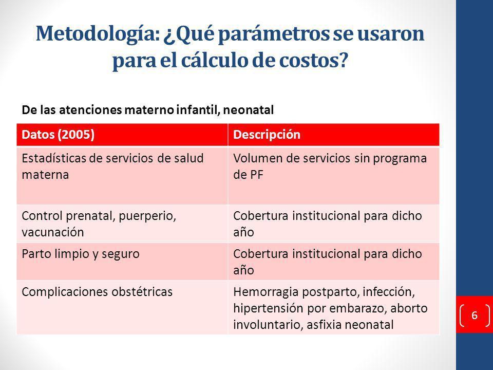 Metodología: ¿ Qué parámetros se usaron para el cálculo de costos.