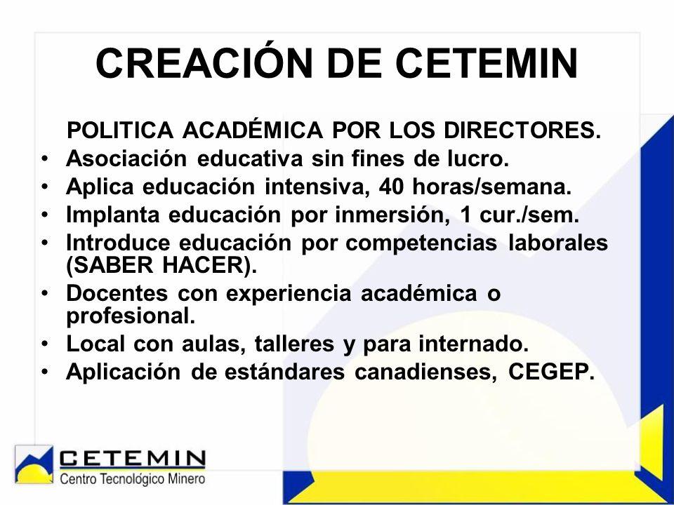 CREACIÓN DE CETEMIN POLITICA ACADÉMICA POR LOS DIRECTORES. Asociación educativa sin fines de lucro. Aplica educación intensiva, 40 horas/semana. Impla