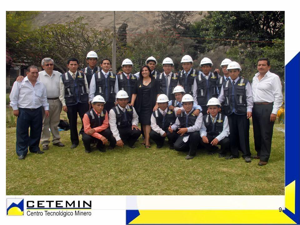 CETEMIN - LA QIUINUA – CERRO DE PASCO A 322 km de Lima y a 3,500 msnm Pertenece a la Compañía Minera Milpo S.