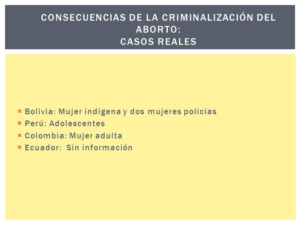 Bolivia: Mujer indígena y dos mujeres policías Perú: Adolescentes Colombia: Mujer adulta Ecuador: Sin información CONSECUENCIAS DE LA CRIMINALIZACIÓN