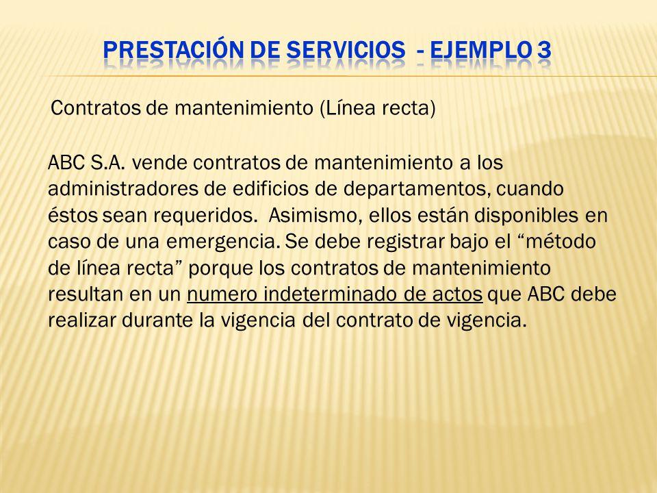 ABC S.A. vende contratos de mantenimiento a los administradores de edificios de departamentos, cuando éstos sean requeridos. Asimismo, ellos están dis
