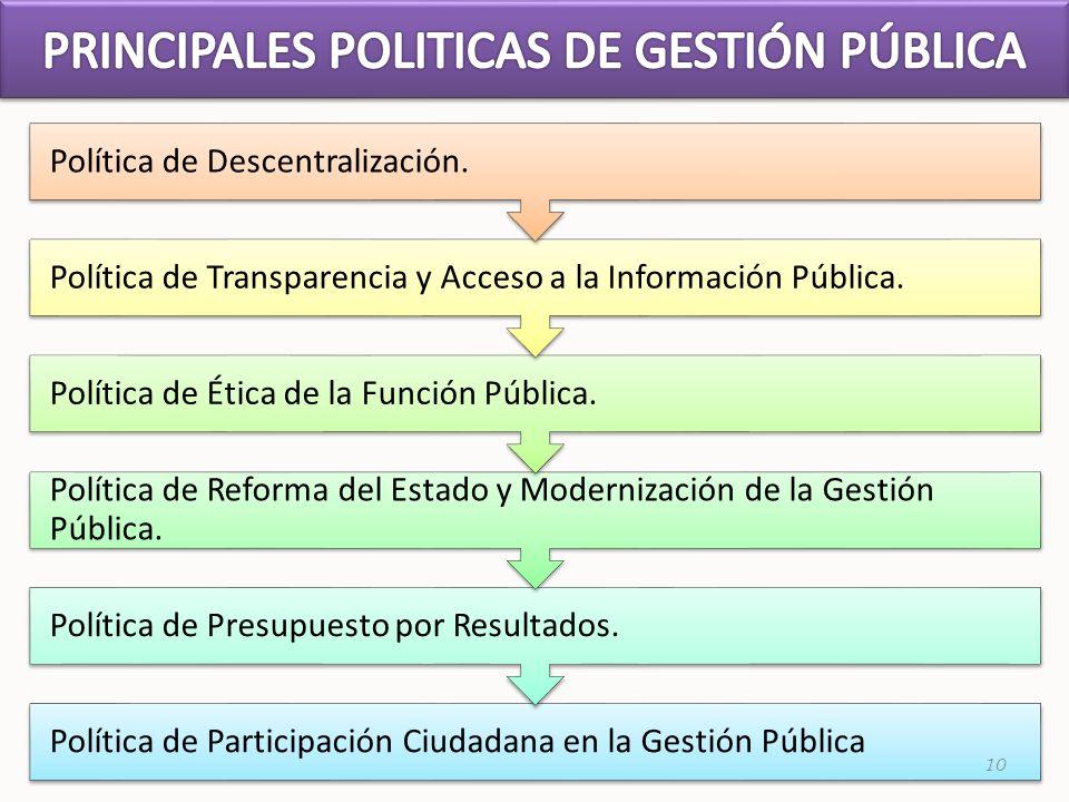 Política de Participación Ciudadana en la Gestión Pública Política de Presupuesto por Resultados. Política de Reforma del Estado y Modernización de la