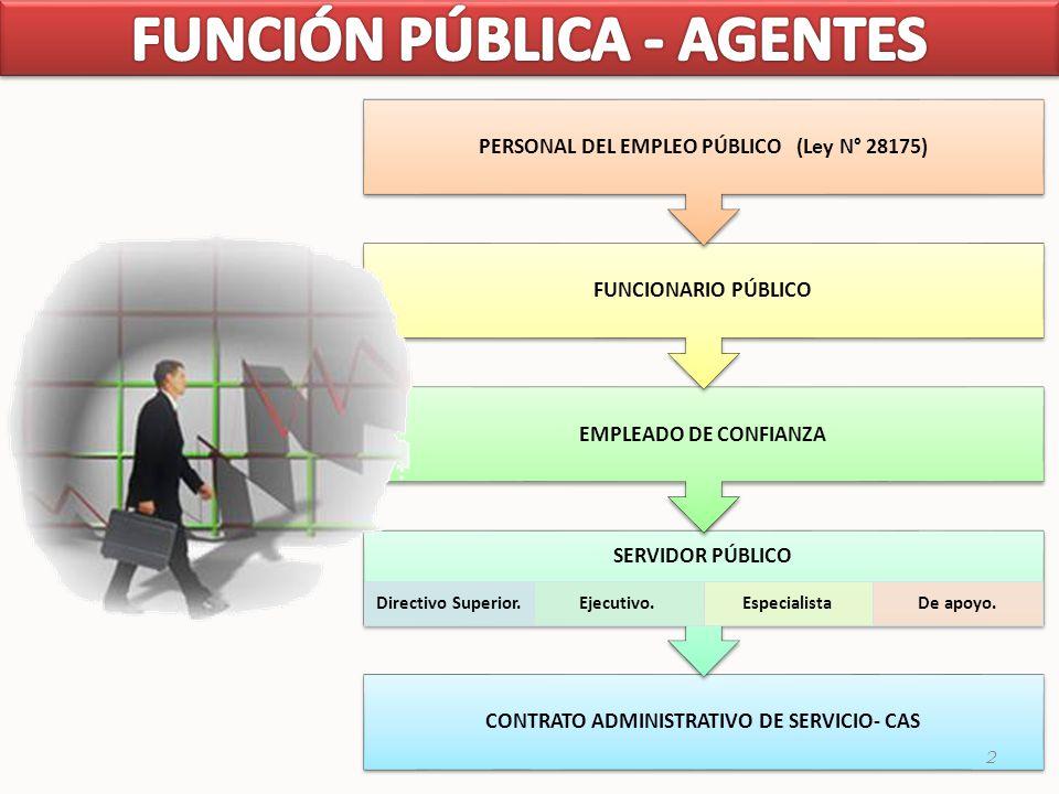 CONTRATO ADMINISTRATIVO DE SERVICIO- CAS SERVIDOR PÚBLICO Directivo Superior.Ejecutivo.EspecialistaDe apoyo. EMPLEADO DE CONFIANZA FUNCIONARIO PÚBLICO