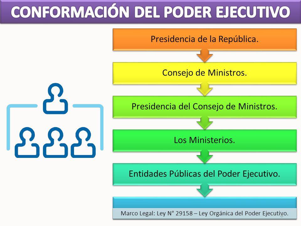 Marco Legal: Ley N° 29158 – Ley Orgánica del Poder Ejecutivo. Entidades Públicas del Poder Ejecutivo. Los Ministerios. Presidencia del Consejo de Mini