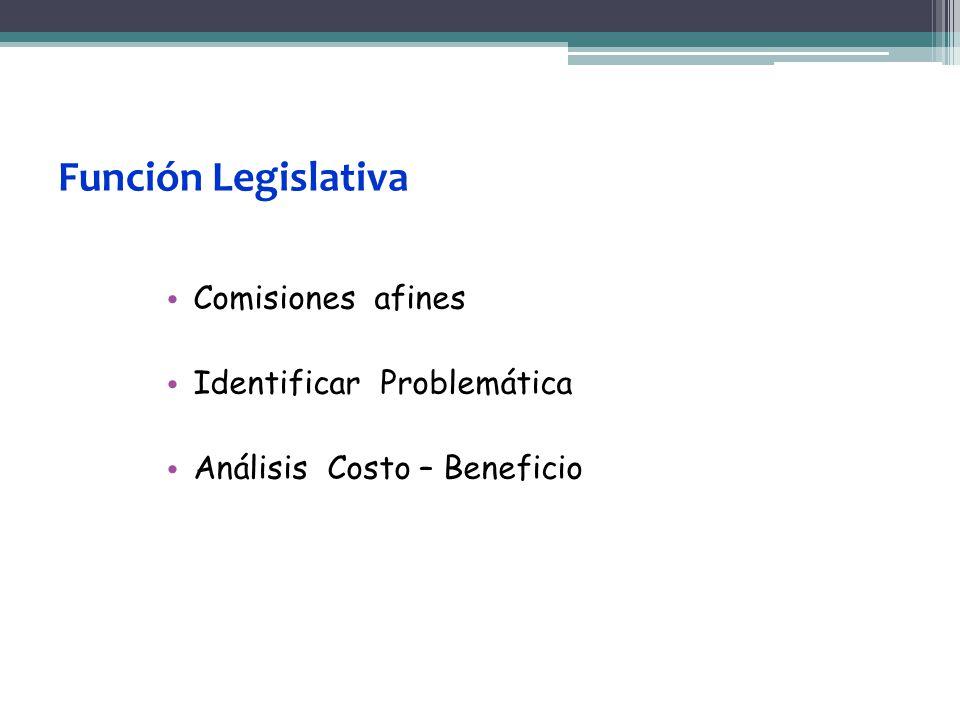 Función Legislativa Comisiones afines Identificar Problemática Análisis Costo – Beneficio
