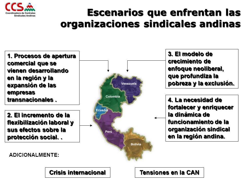 Escenarios que enfrentan las organizaciones sindicales andinas Escenarios que enfrentan las organizaciones sindicales andinas 1. Procesos de apertura