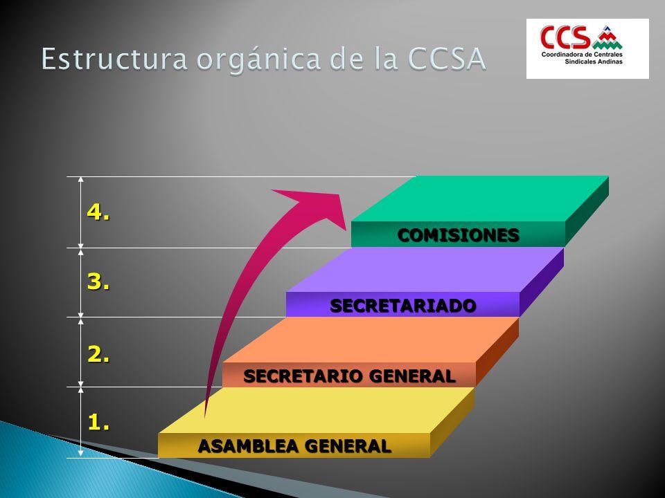 COMISIONES SECRETARIADO SECRETARIO GENERAL ASAMBLEA GENERAL 4. 3. 2. 1.