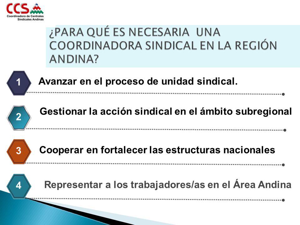 Gestionar la acción sindical en el ámbito subregional Avanzar en el proceso de unidad sindical. 1 2 Cooperar en fortalecer las estructuras nacionales