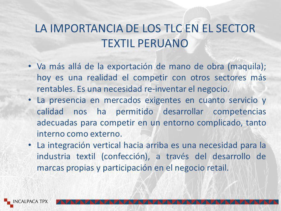 LA IMPORTANCIA DE LOS TLC EN EL SECTOR TEXTIL PERUANO Va más allá de la exportación de mano de obra (maquila); hoy es una realidad el competir con otros sectores más rentables.