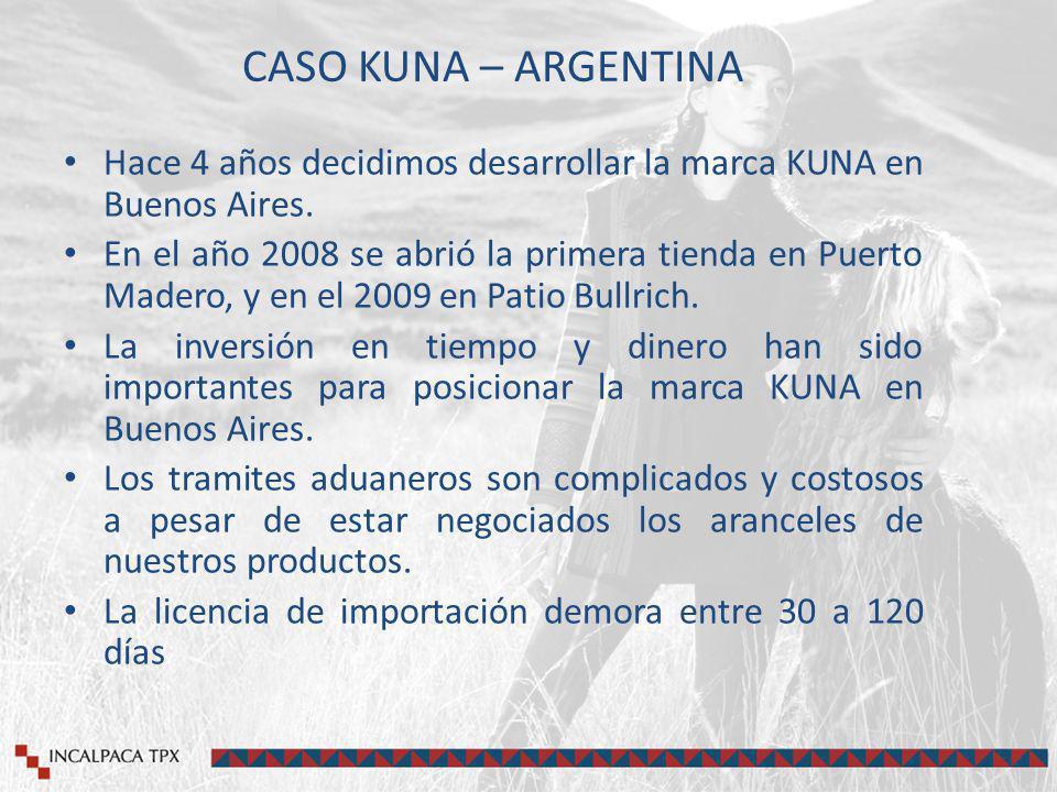 CASO KUNA – ARGENTINA Hace 4 años decidimos desarrollar la marca KUNA en Buenos Aires. En el año 2008 se abrió la primera tienda en Puerto Madero, y e