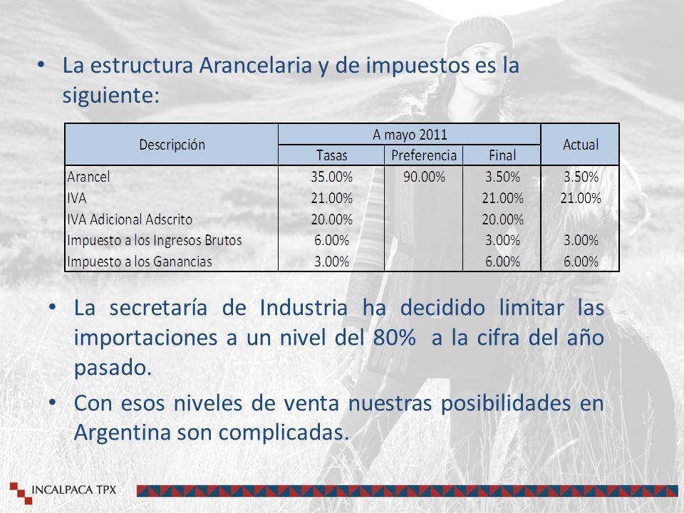 La estructura Arancelaria y de impuestos es la siguiente: La secretaría de Industria ha decidido limitar las importaciones a un nivel del 80% a la cif