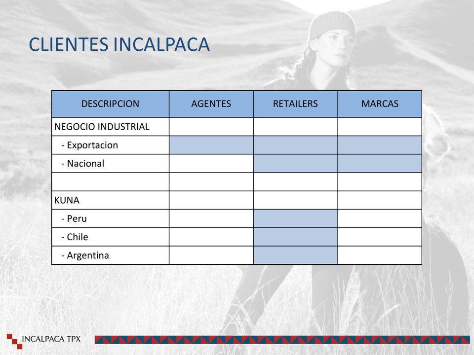 CLIENTES INCALPACA