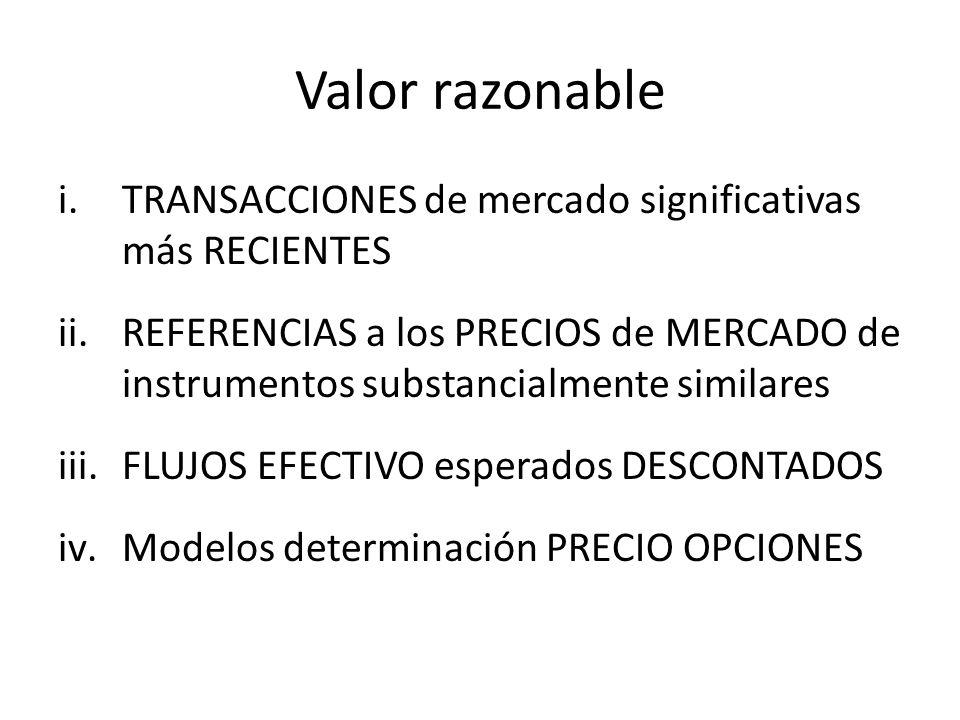 Valor razonable i.TRANSACCIONES de mercado significativas más RECIENTES ii.REFERENCIAS a los PRECIOS de MERCADO de instrumentos substancialmente simil