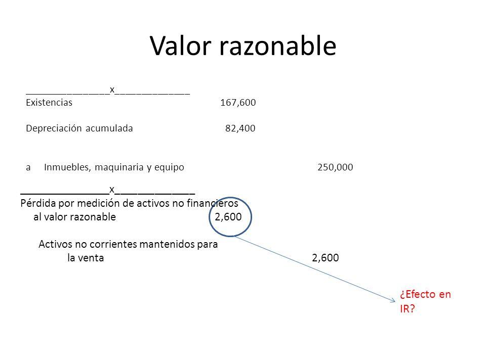 Valor razonable ________________x______________ Existencias167,600 Depreciación acumulada 82,400 aInmuebles, maquinaria y equipo250,000 ______________
