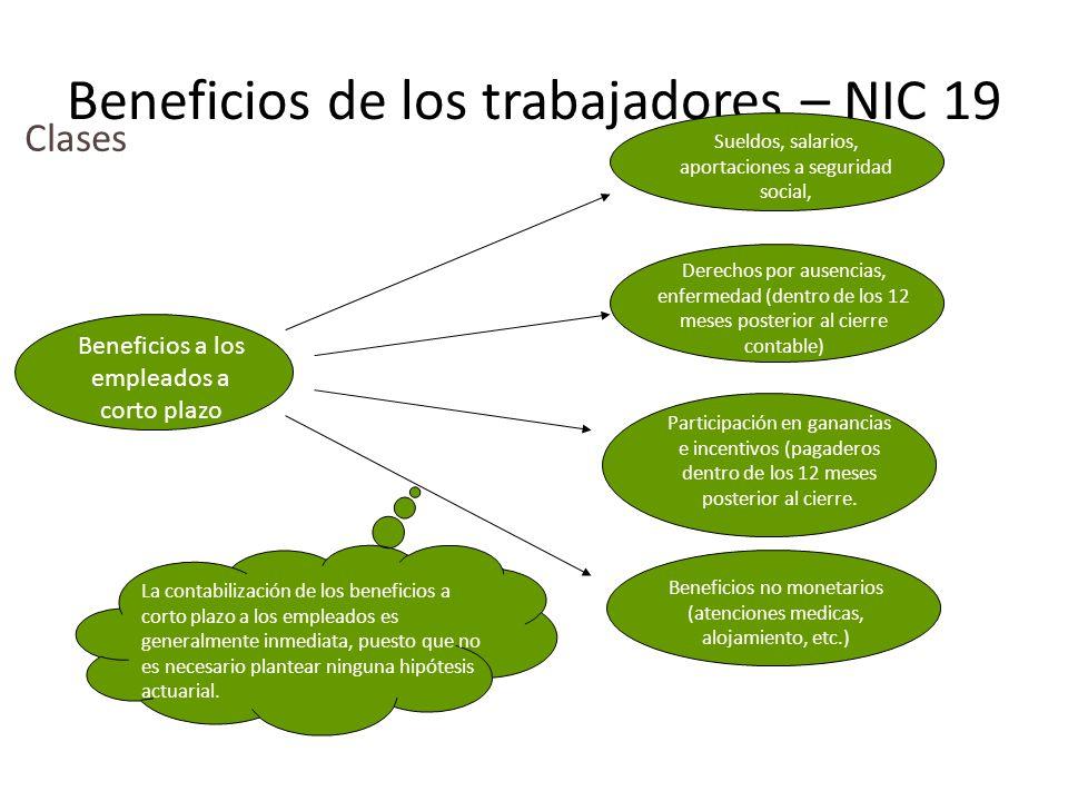 Beneficios de los trabajadores – NIC 19 Beneficios a los empleados a corto plazo Sueldos, salarios, aportaciones a seguridad social, Derechos por ause