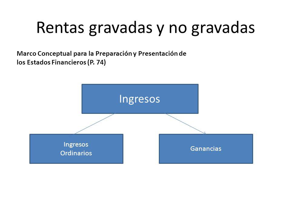 Marco Conceptual para la Preparación y Presentación de los Estados Financieros (P. 74) Ingresos Ordinarios Ganancias
