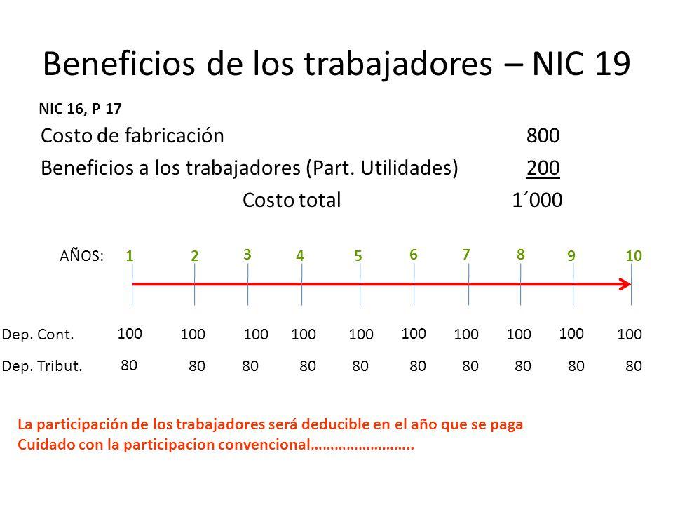 Beneficios de los trabajadores – NIC 19 Costo de fabricación 800 Beneficios a los trabajadores (Part. Utilidades) 200 Costo total1´000 NIC 16, P 17 12