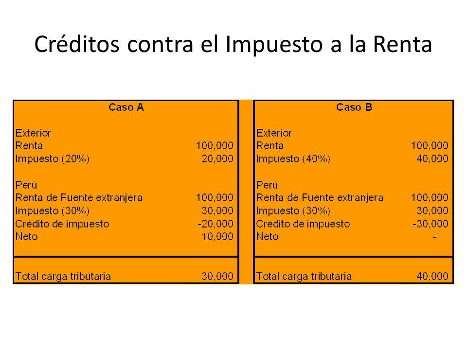 Créditos contra el Impuesto a la Renta