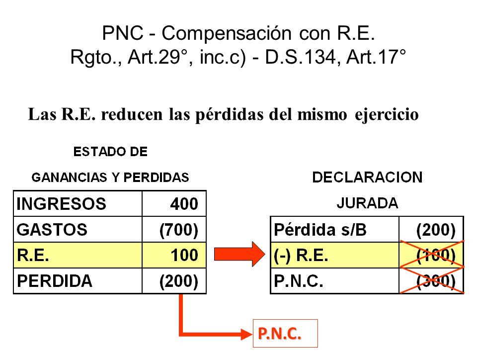 PNC - Compensación con R.E. Rgto., Art.29°, inc.c) - D.S.134, Art.17° P.N.C. Las R.E. reducen las pérdidas del mismo ejercicio