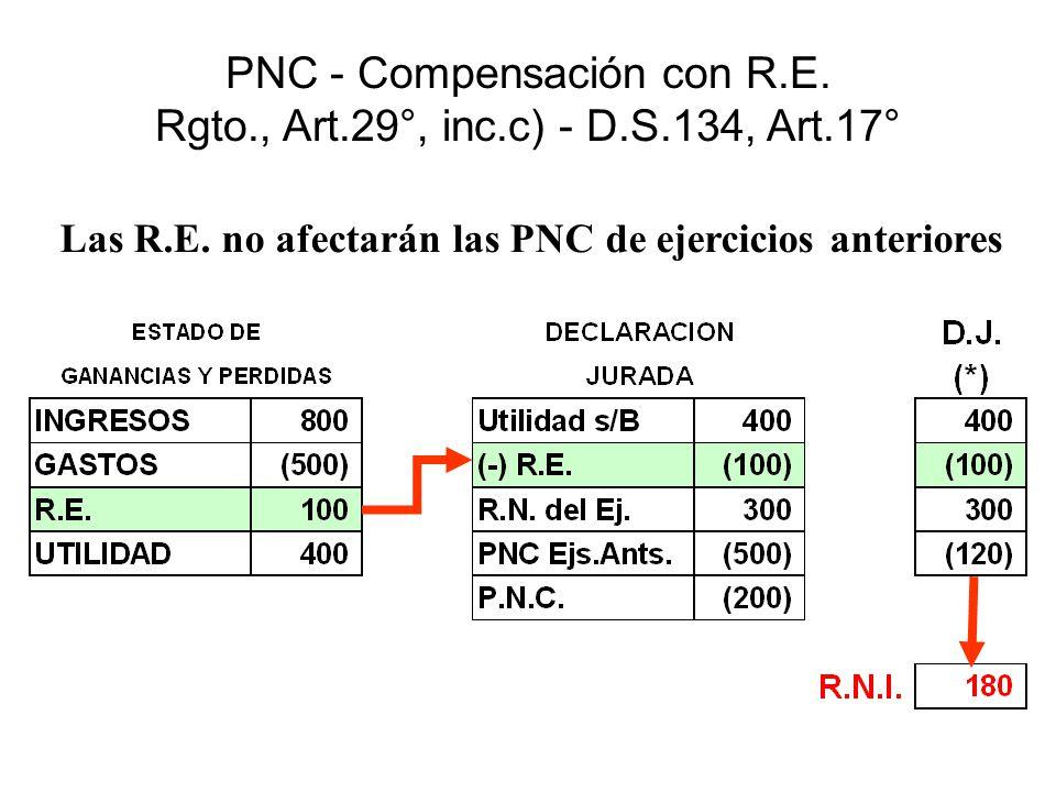 PNC - Compensación con R.E. Rgto., Art.29°, inc.c) - D.S.134, Art.17° Las R.E. no afectarán las PNC de ejercicios anteriores