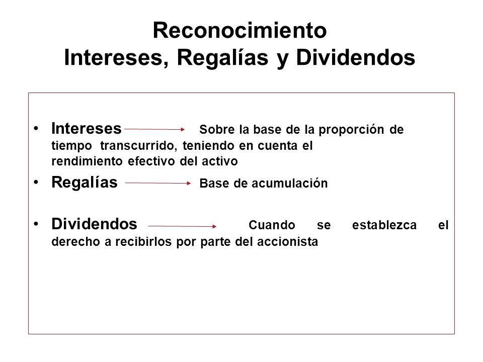 Reconocimiento Intereses, Regalías y Dividendos Intereses Sobre la base de la proporción de tiempo transcurrido, teniendo en cuenta el rendimiento efe