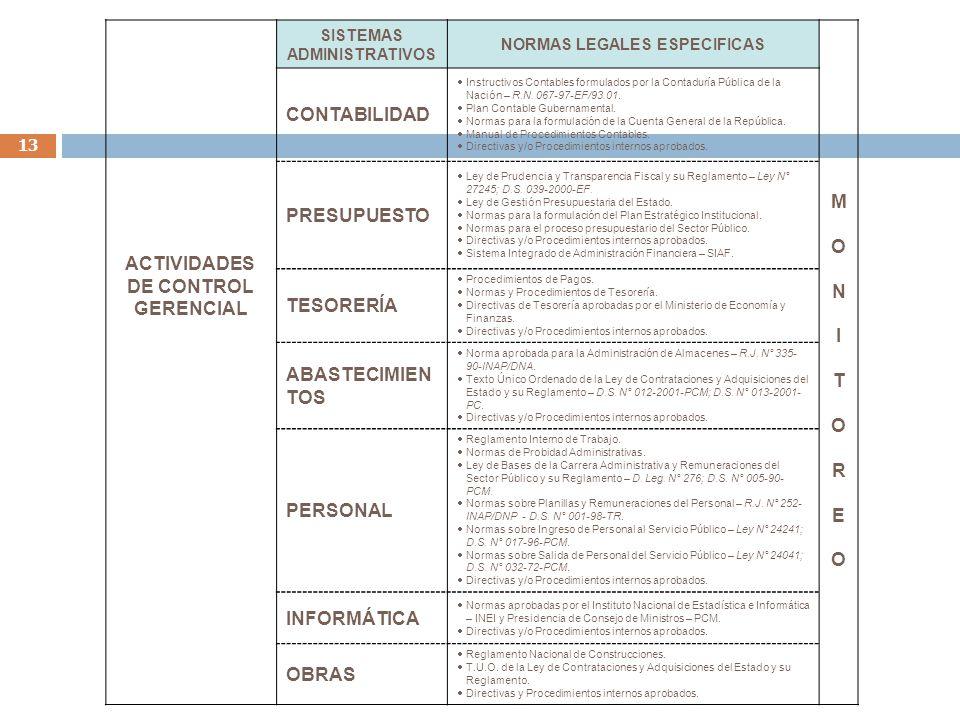 ACTIVIDADES DE CONTROL GERENCIAL SISTEMAS ADMINISTRATIVOS NORMAS LEGALES ESPECIFICAS MONITOREOMONITOREO CONTABILIDAD Instructivos Contables formulados
