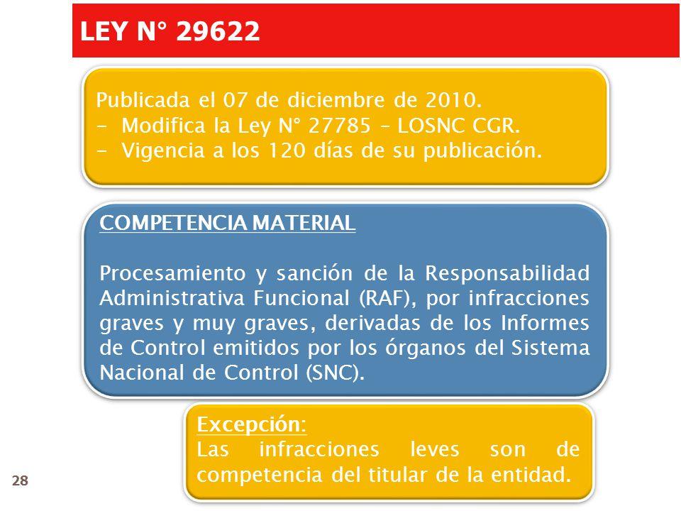 LEY N° 29622 Publicada el 07 de diciembre de 2010. -Modifica la Ley N° 27785 – LOSNC CGR. -Vigencia a los 120 días de su publicación. Publicada el 07