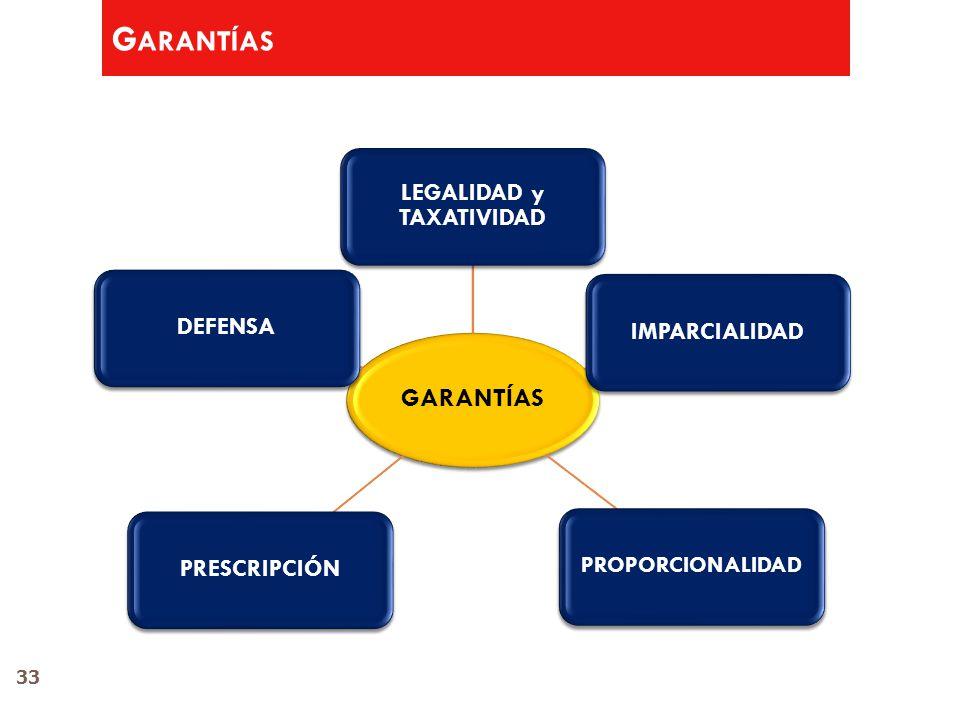 33 G ARANTÍAS LEGALIDAD y TAXATIVIDAD IMPARCIALIDAD PROPORCIONALIDAD PRESCRIPCIÓNDEFENSA