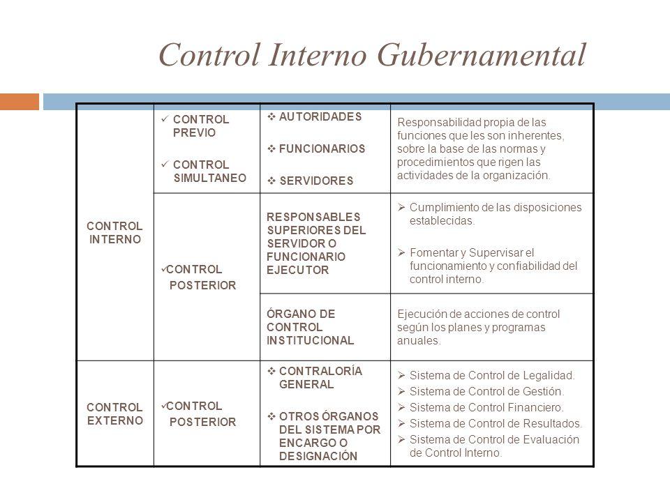 Control Interno Gubernamental 4 CONTROL INTERNO CONTROL PREVIO CONTROL SIMULTANEO AUTORIDADES FUNCIONARIOS SERVIDORES Responsabilidad propia de las funciones que les son inherentes, sobre la base de las normas y procedimientos que rigen las actividades de la organización.